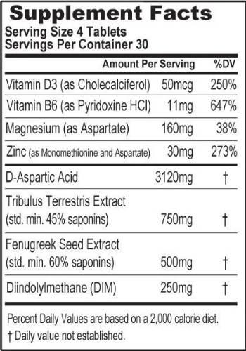 EVL Test Ingredients Label Facts