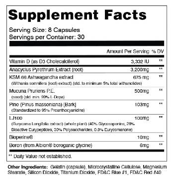 Olympus Labs Test1fy Ingredients Label