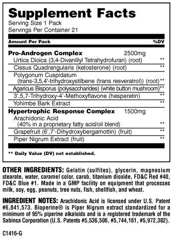 Animal Test Ingredients