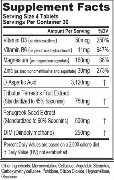 EVL Test Ingredients
