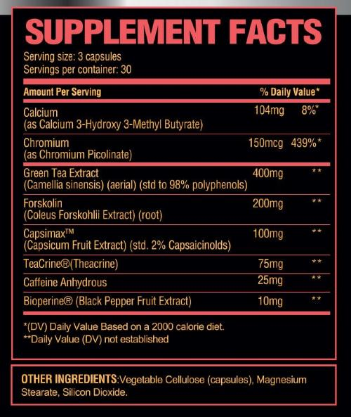 Fighters Core Fat Burner Review (Supplement Ingredients Facts)