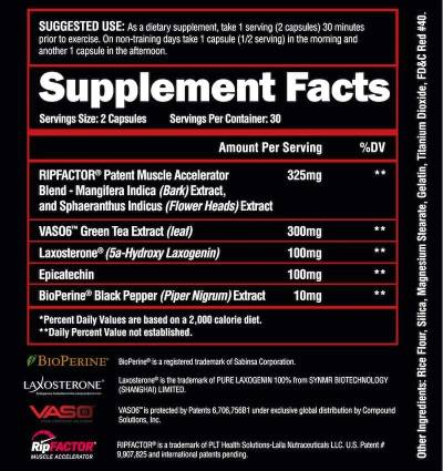 Alpha Lion Superhuman Muscle Ingredients
