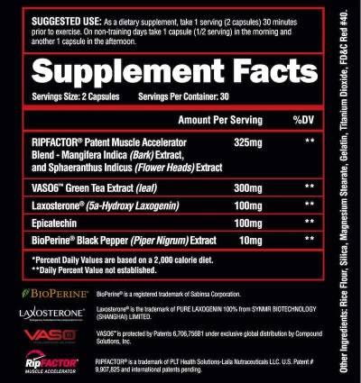 Alpha Lion Superhuman Muscle Ingredients