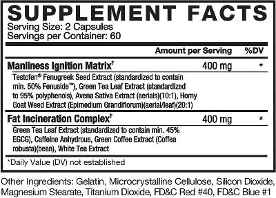 Test X180 Ignite ingredients label showing what's inside Test-X180-Ignite.