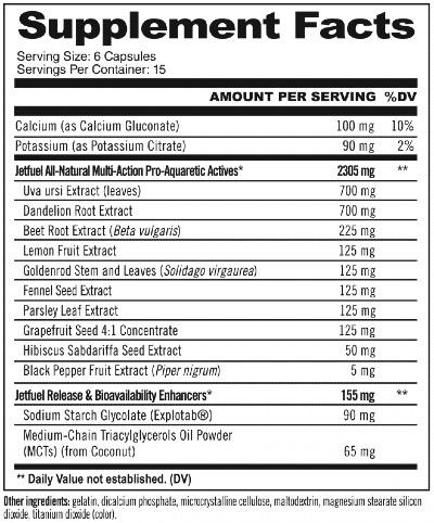 gat jetfuel diuretic ingredients