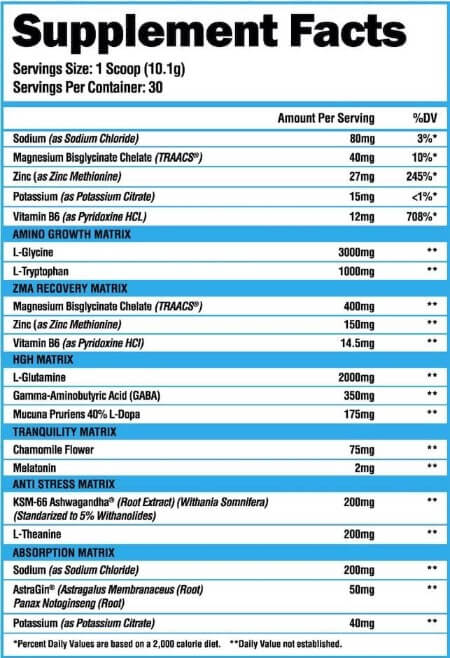 Alpha Lion SuperHuman Sleep Ingredients