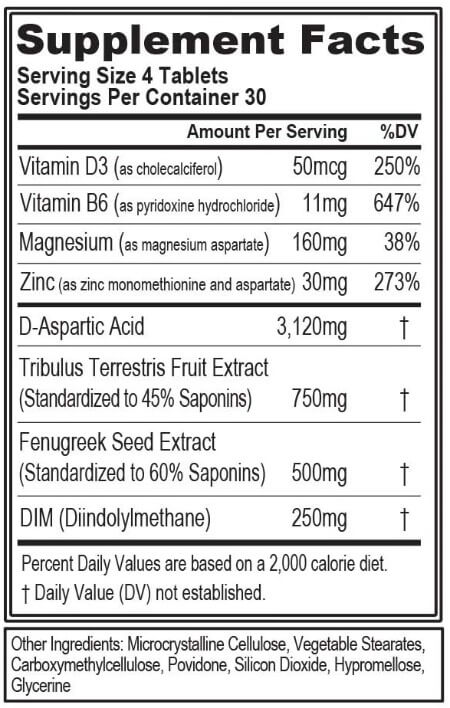 Evlution Nutrition EVL Test Ingredients