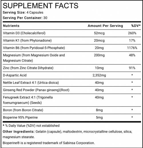 Testo Max Ingredients Label