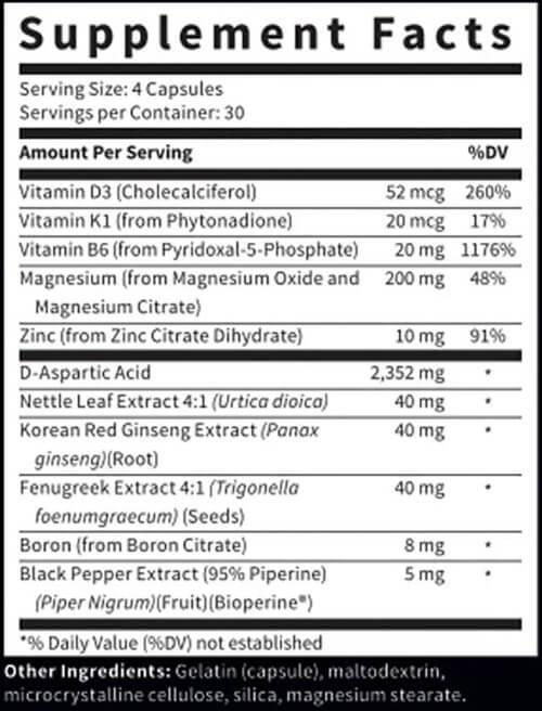 Testogen Ingredients Label